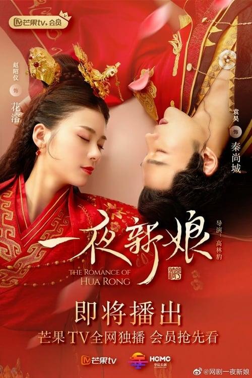 ดูหนังออนไลน์ The Romance of Hua Rong (2019) (ซับไทย)