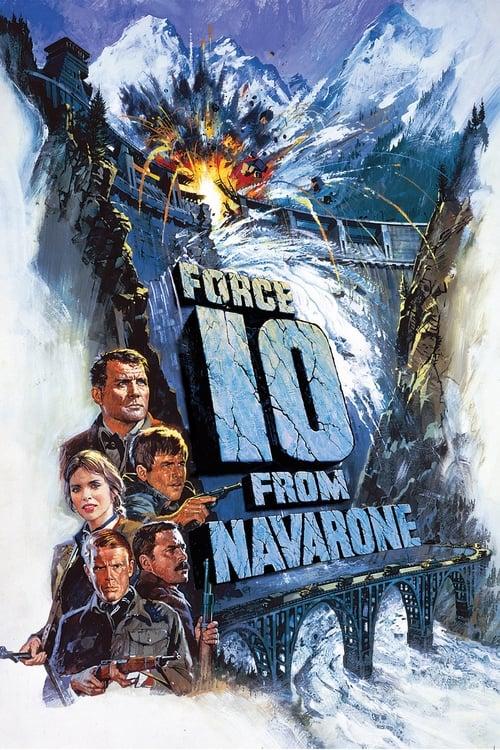 ดูหนังออนไลน์ Force 10 from Navarone (1978) เดนตายนาวาโรน